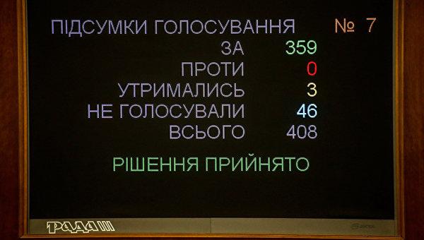 Эксперты: 90% законопроектов ВР противоречат Конституции