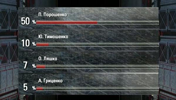Шустер попросил у российских телеканалов час эфира