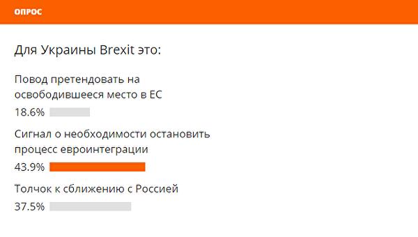 Европессимизм крепчает: Ukraina.ru подвела итоги опроса