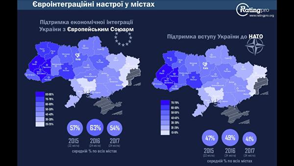 Кому на Украине жить хорошо: опубликован рейтинг качества жизни украинских городов