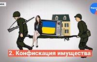 Военное положение на Украине: Что за ним последует?