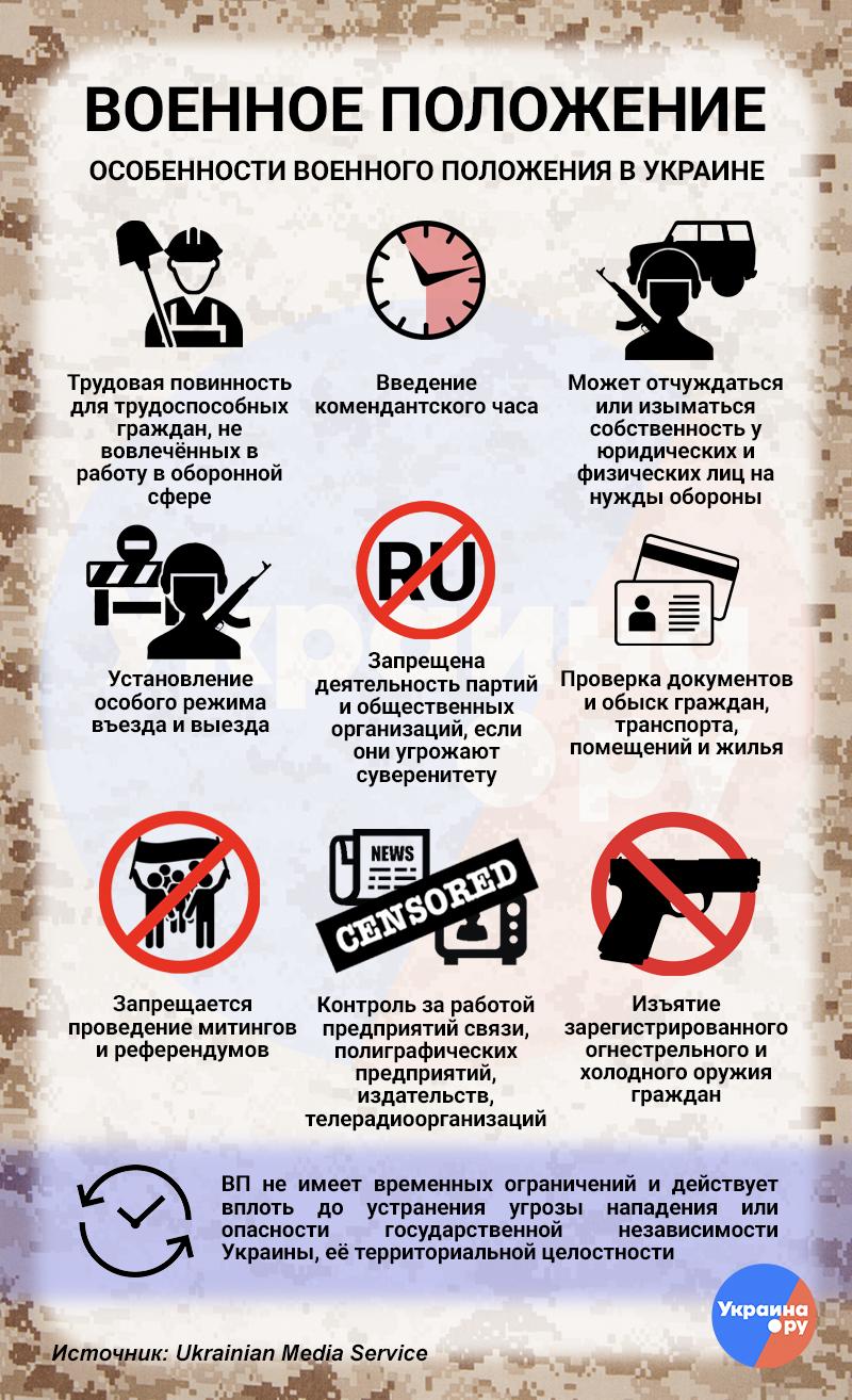 Ограничение прав и свобод: Что именно приняла Верховная Рада вечером 26 ноября