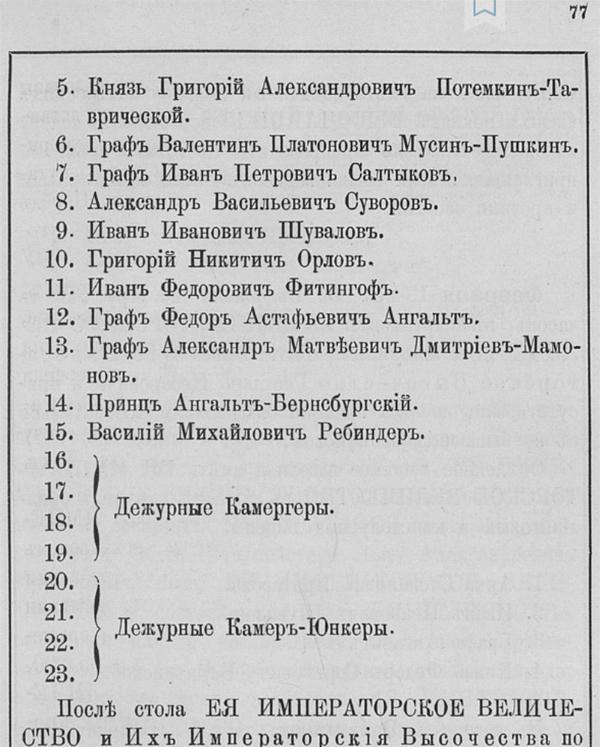 230 лет битве при Фокшанах. Как завистливый Григорий Потемкин обижал Александра Суворова, а Суворов потчевал турок