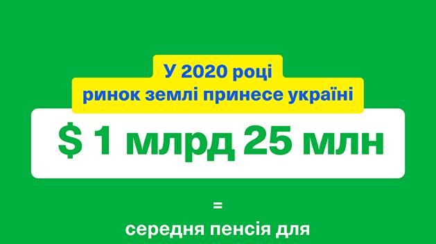 «Имя нарицательное». Команда Зеленского написала Украину с маленькой буквы