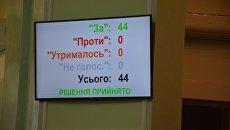 Хмельницкий облсовет призвал разорвать дипотношения с Россией