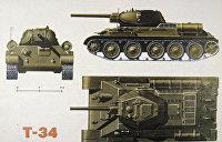 «Ничего о Кошкине рассказать не можем». Как был расстрелян и забыт «дедушка» танка Т-34